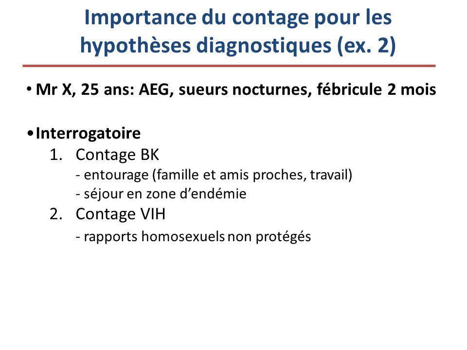 Importance du contage pour les hypothèses diagnostiques (ex. 2)