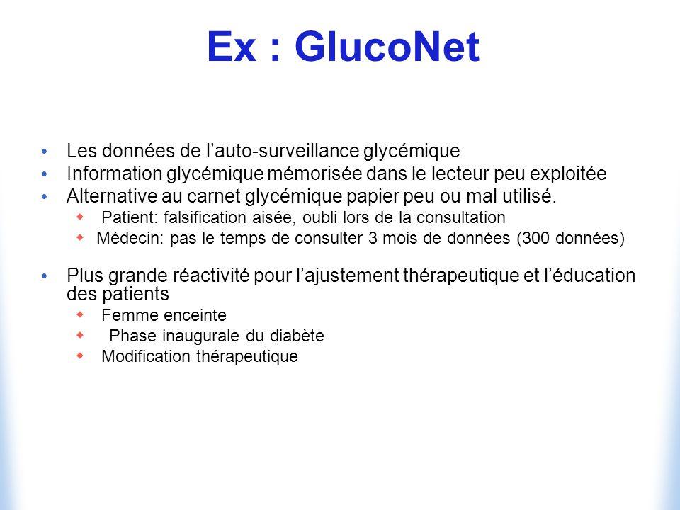 Ex : GlucoNet Les données de l'auto-surveillance glycémique