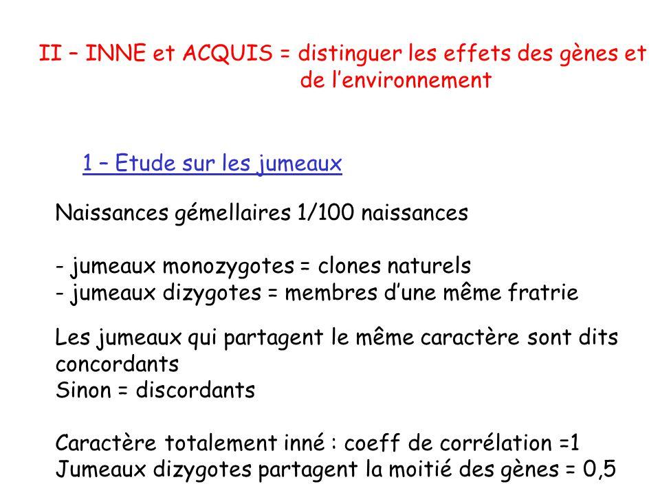 II – INNE et ACQUIS = distinguer les effets des gènes et