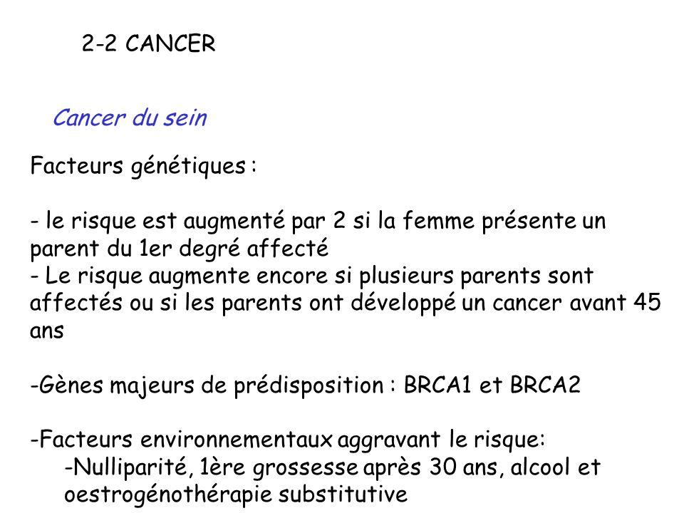 2-2 CANCER Cancer du sein. Facteurs génétiques : le risque est augmenté par 2 si la femme présente un parent du 1er degré affecté.
