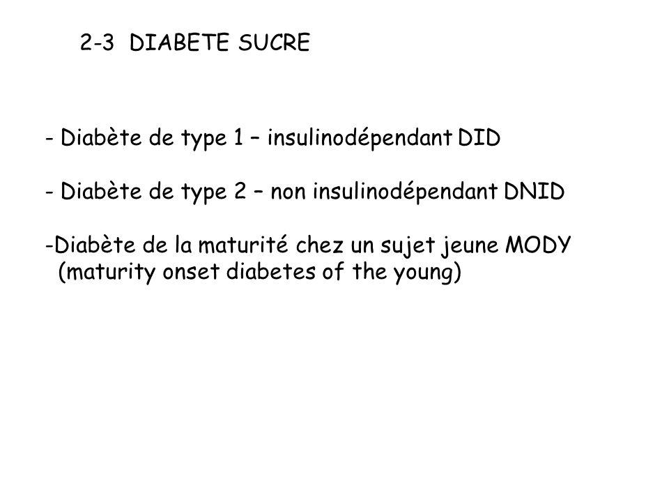 2-3 DIABETE SUCRE Diabète de type 1 – insulinodépendant DID. Diabète de type 2 – non insulinodépendant DNID.