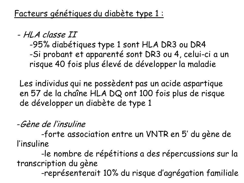 Facteurs génétiques du diabète type 1 :