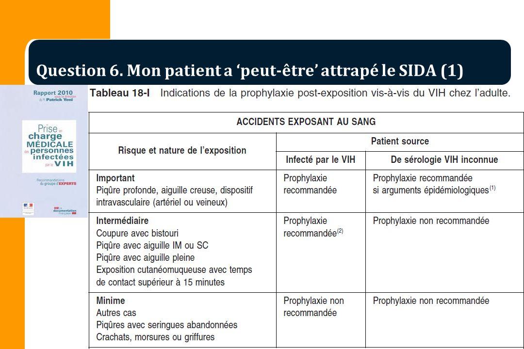 Question 6. Mon patient a 'peut-être' attrapé le SIDA (1)