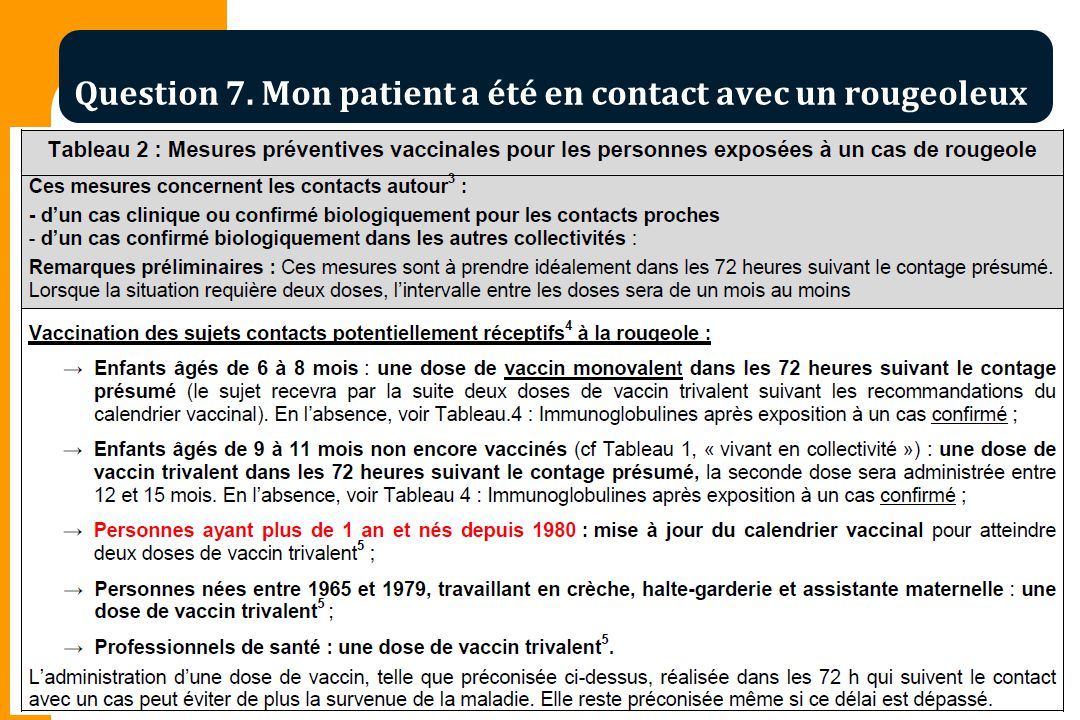 Question 7. Mon patient a été en contact avec un rougeoleux