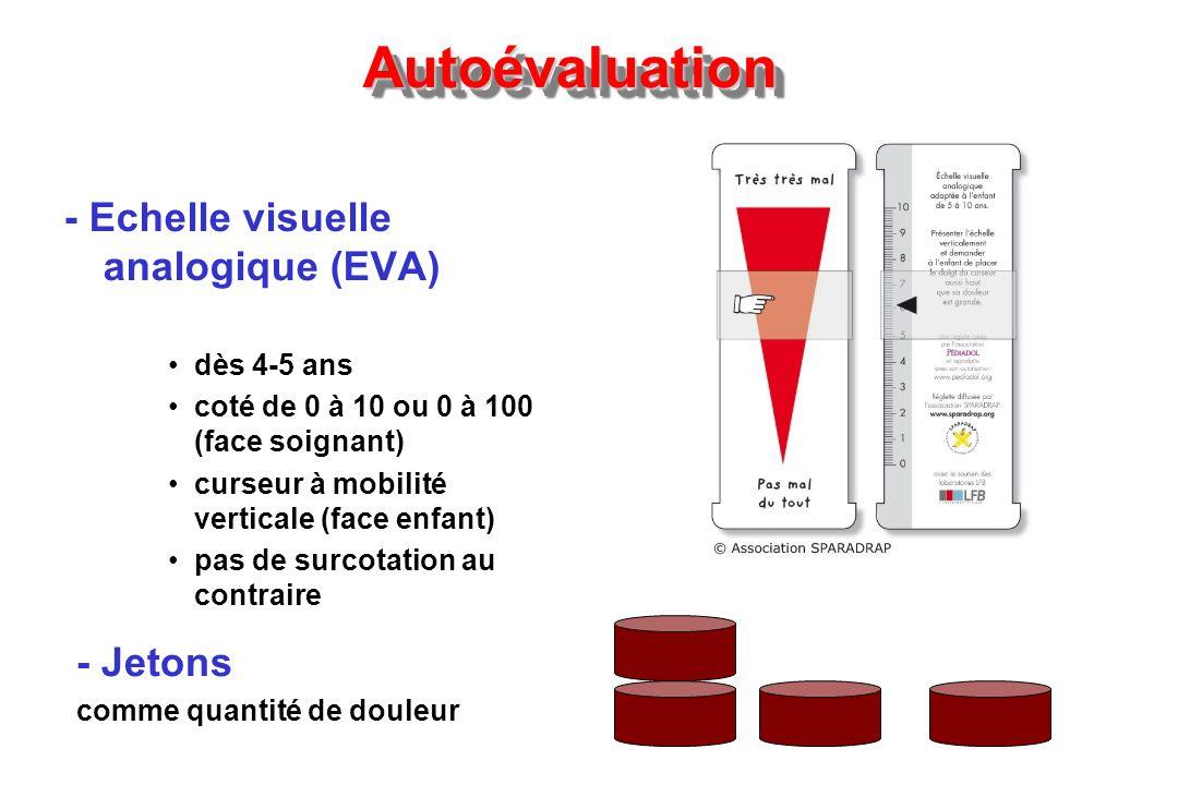 Autoévaluation - Echelle visuelle analogique (EVA) - Jetons