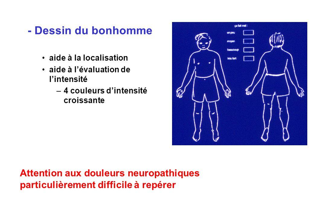 - Dessin du bonhomme Attention aux douleurs neuropathiques
