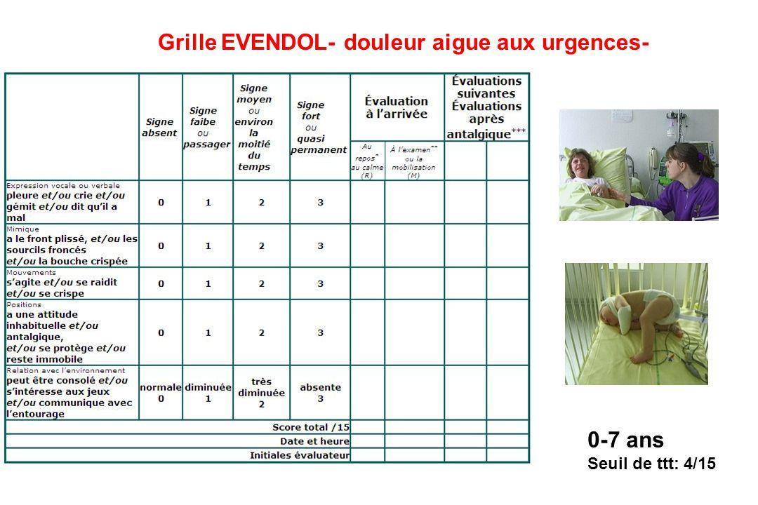 Grille EVENDOL- douleur aigue aux urgences-