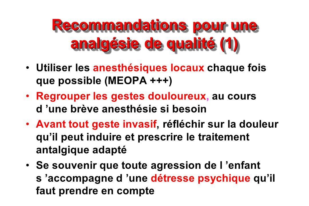Recommandations pour une analgésie de qualité (1)