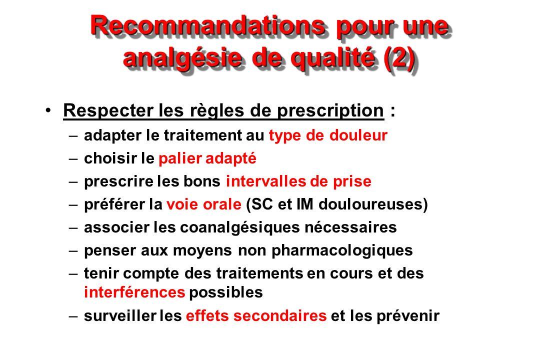 Recommandations pour une analgésie de qualité (2)