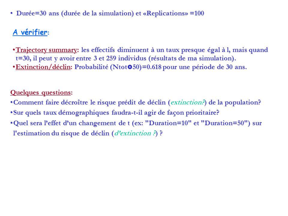 Durée=30 ans (durée de la simulation) et «Replications» =100
