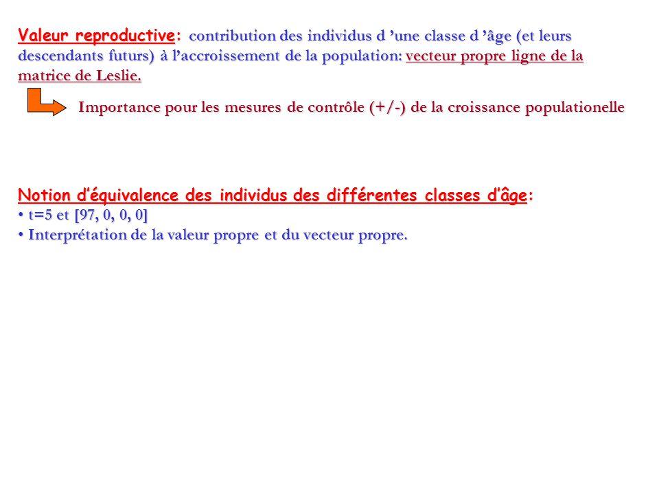 Valeur reproductive: contribution des individus d 'une classe d 'âge (et leurs descendants futurs) à l'accroissement de la population: vecteur propre ligne de la matrice de Leslie.