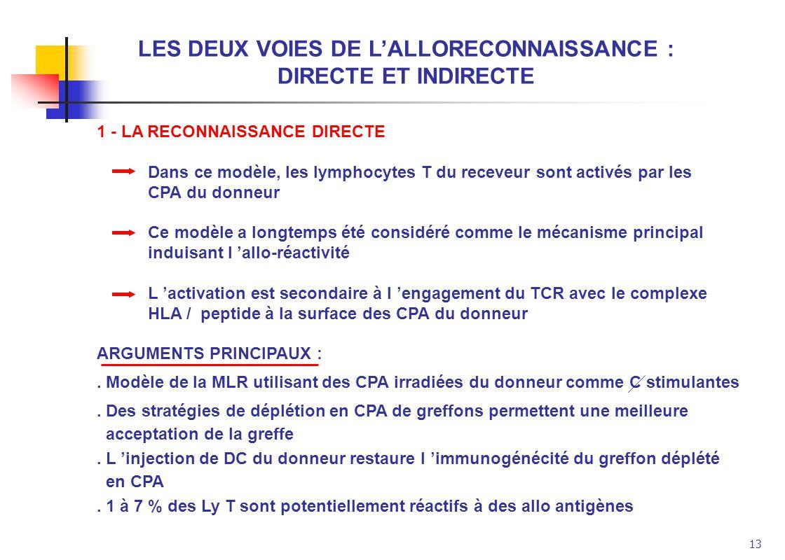 LES DEUX VOIES DE L'ALLORECONNAISSANCE :