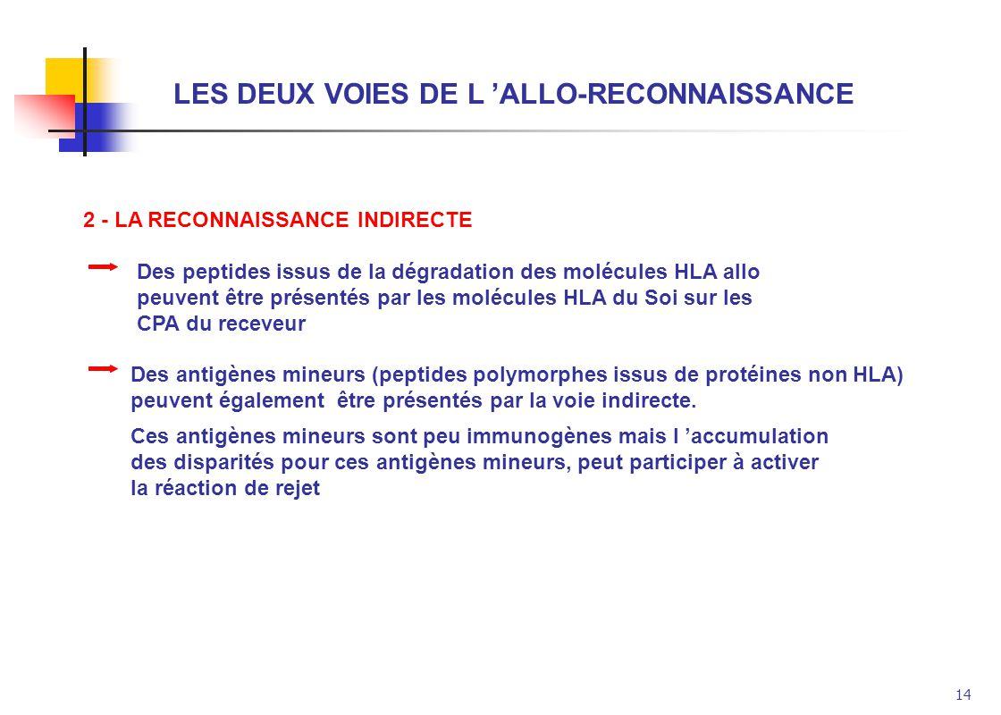LES DEUX VOIES DE L 'ALLO-RECONNAISSANCE