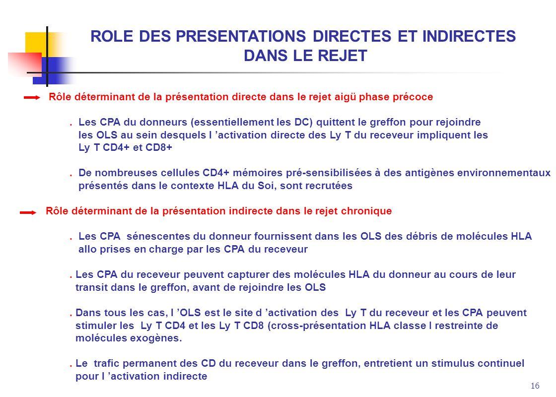 ROLE DES PRESENTATIONS DIRECTES ET INDIRECTES