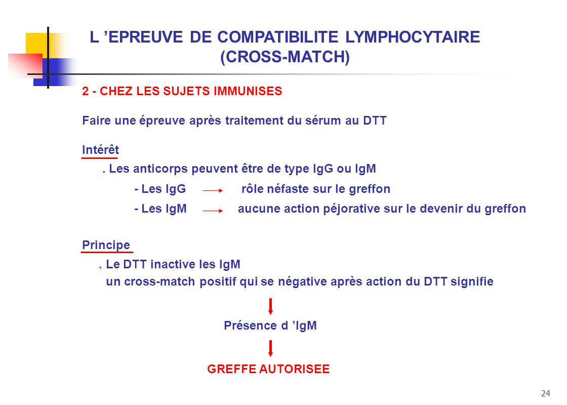 L 'EPREUVE DE COMPATIBILITE LYMPHOCYTAIRE