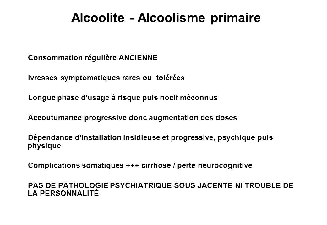 Alcoolite - Alcoolisme primaire Alcoolisation d entraînement d habitude social