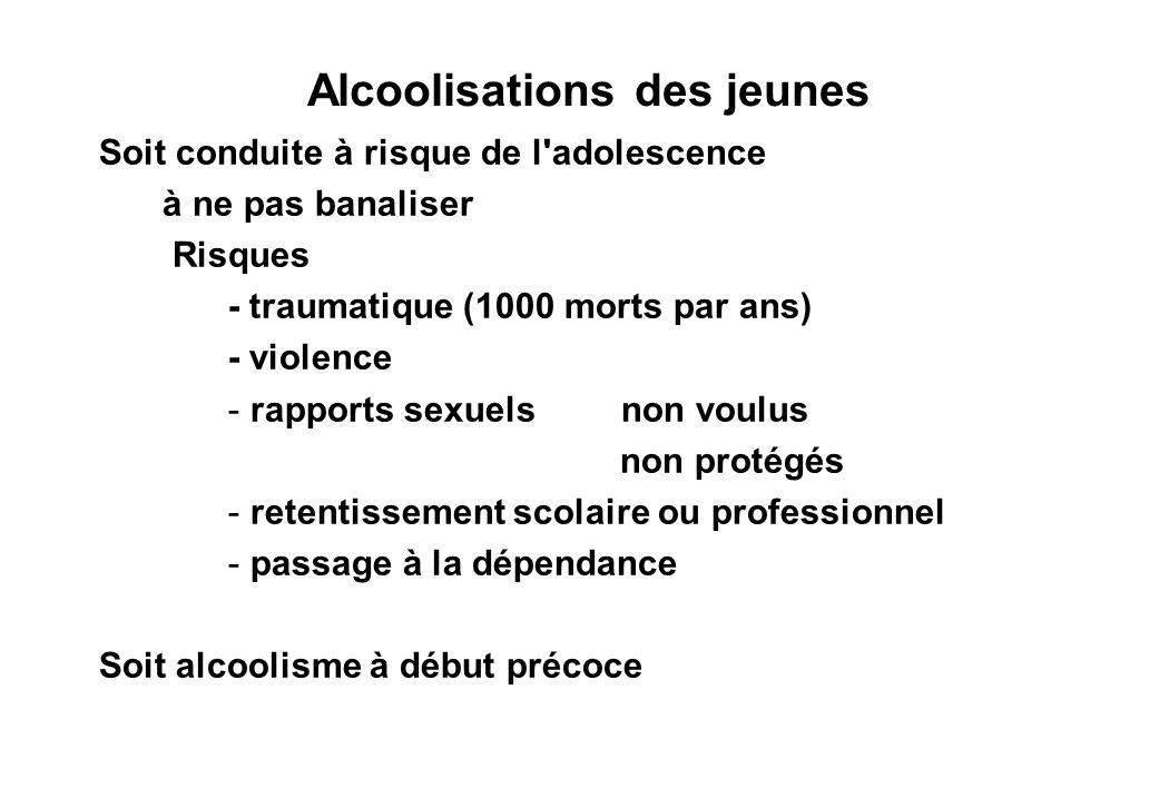 Alcoolisations des jeunes