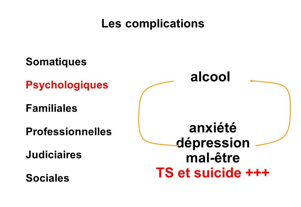 anxiété dépression mal-être TS et suicide +++