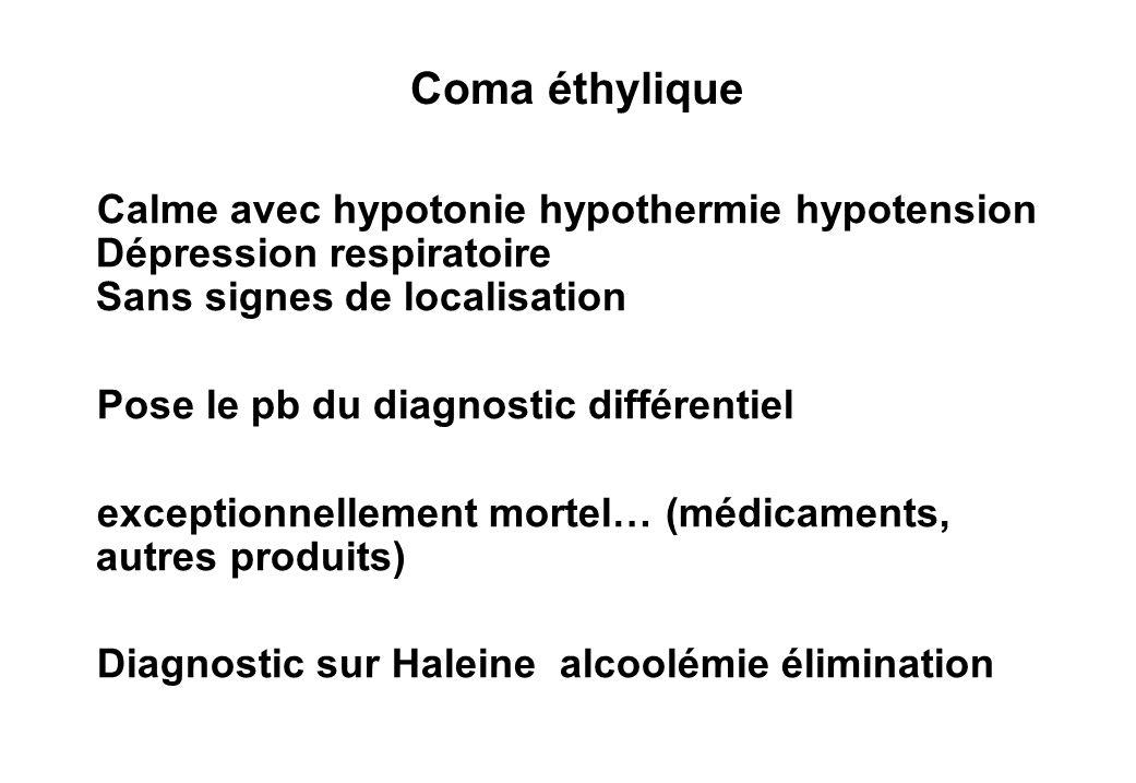 Coma éthylique Calme avec hypotonie hypothermie hypotension Dépression respiratoire Sans signes de localisation.