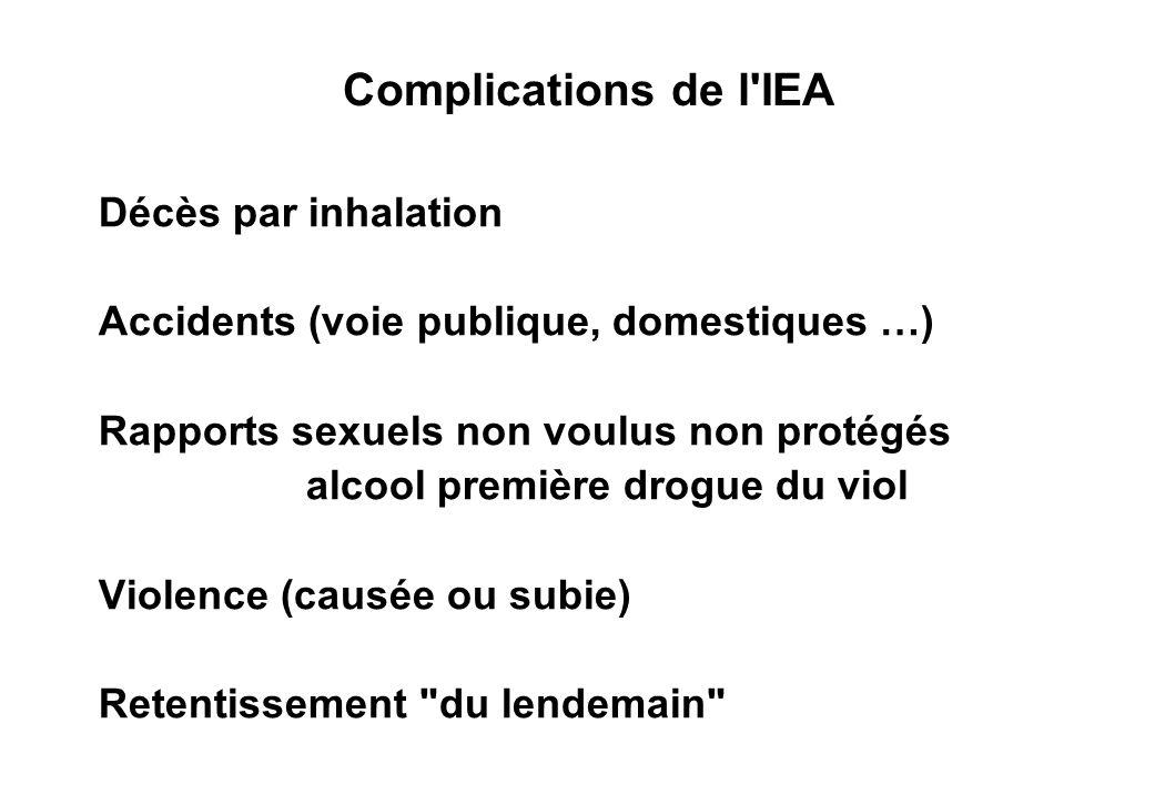Complications de l IEA Décès par inhalation