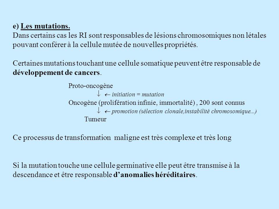 Ce processus de transformation maligne est très complexe et très long
