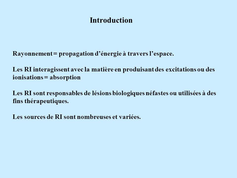 Introduction Rayonnement = propagation d'énergie à travers l'espace.