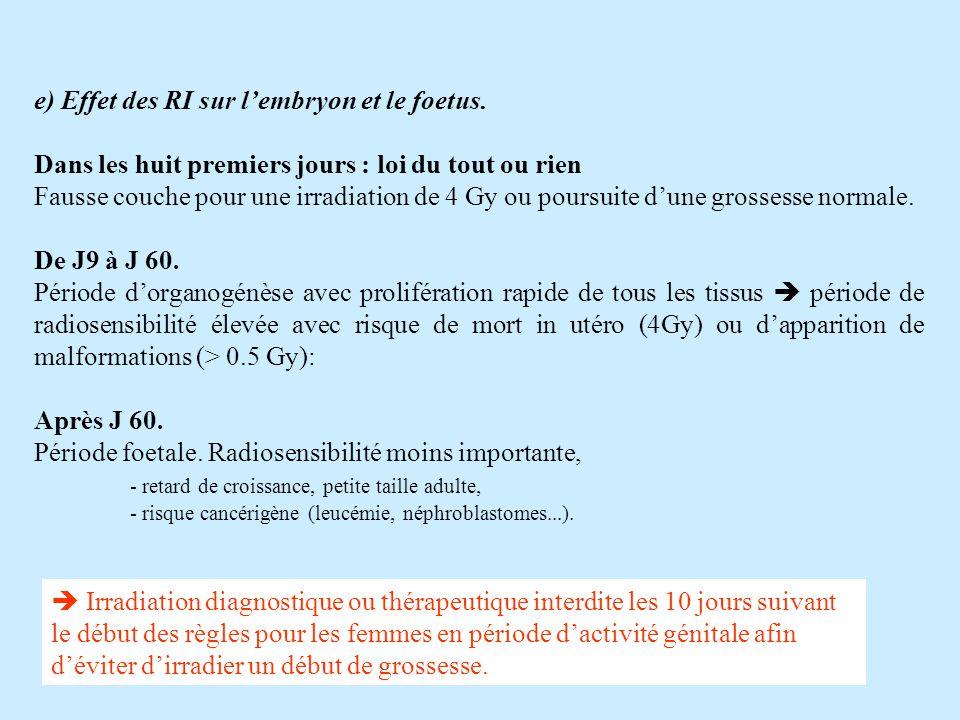 e) Effet des RI sur l'embryon et le foetus.