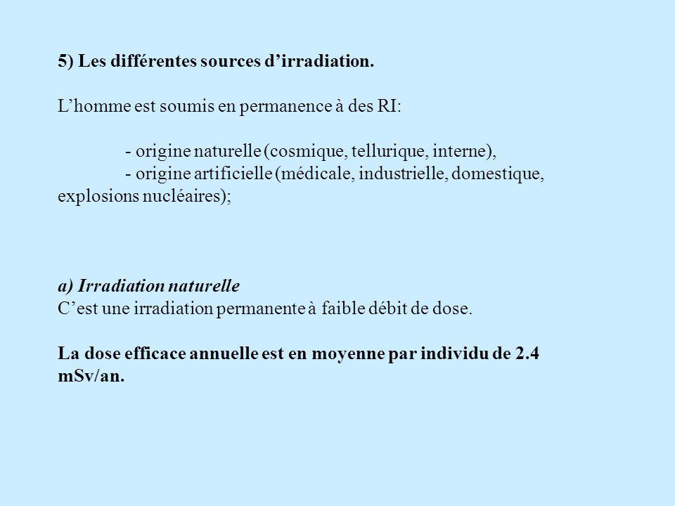5) Les différentes sources d'irradiation.