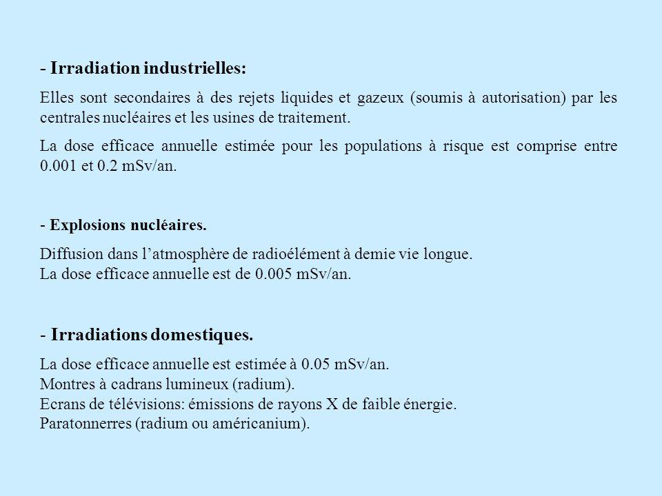 - Irradiation industrielles: