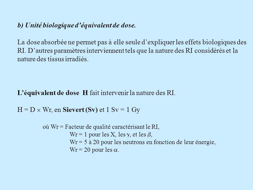 b) Unité biologique d'équivalent de dose.