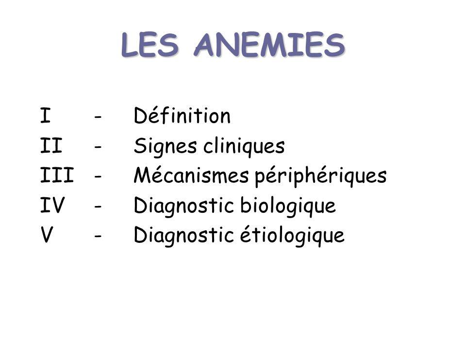 LES ANEMIES I - Définition II - Signes cliniques