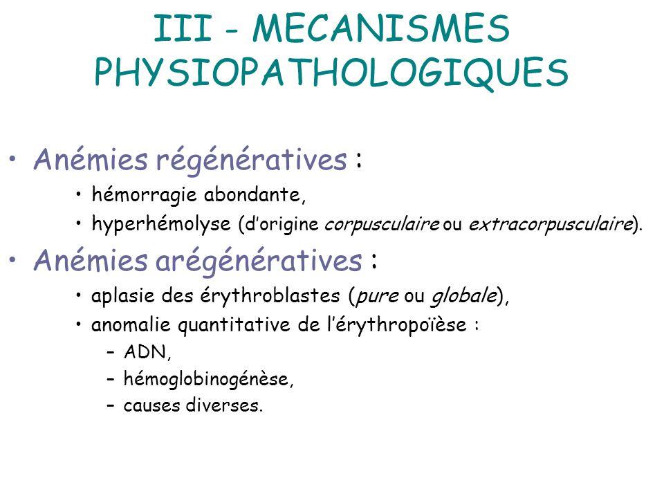 III - MECANISMES PHYSIOPATHOLOGIQUES