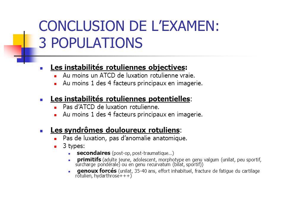 CONCLUSION DE L'EXAMEN: 3 POPULATIONS