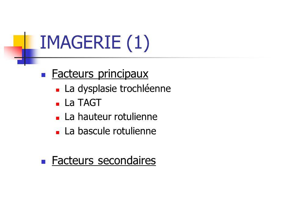 IMAGERIE (1) Facteurs principaux Facteurs secondaires