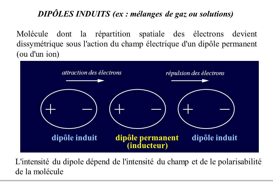 DIPÔLES INDUITS (ex : mélanges de gaz ou solutions)
