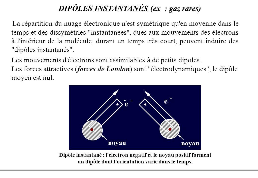 DIPÔLES INSTANTANÉS (ex : gaz rares)