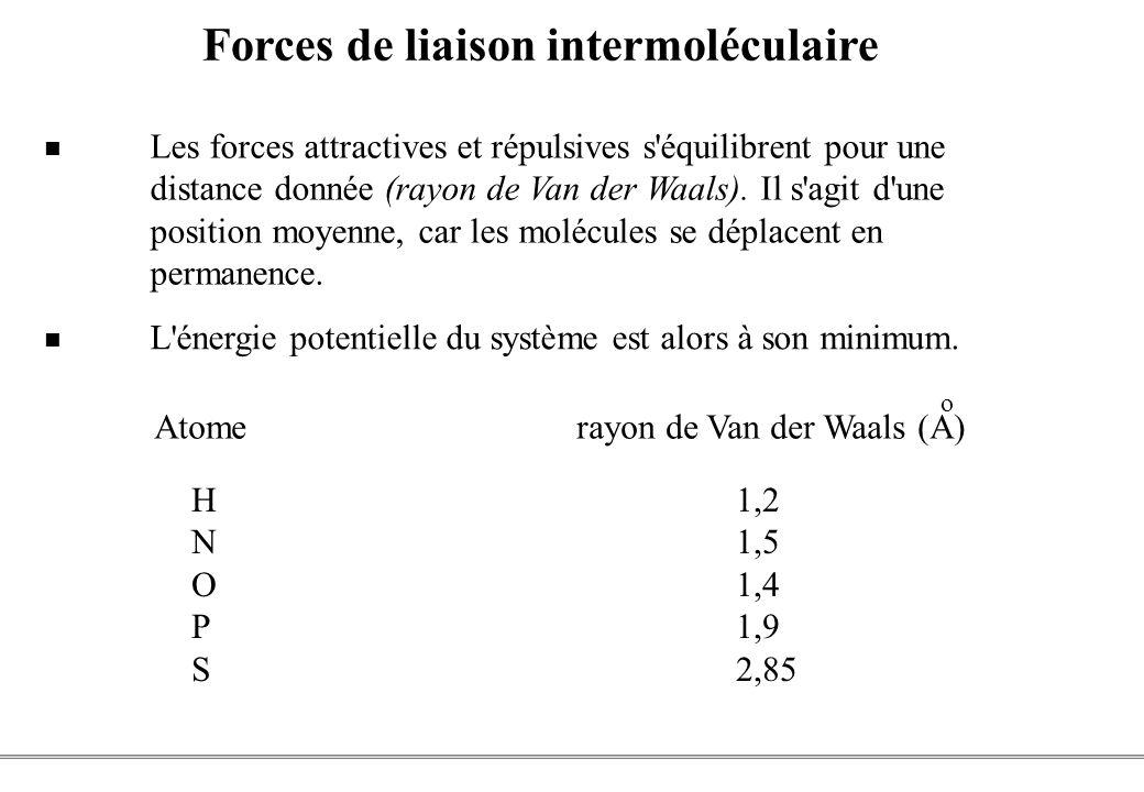 Forces de liaison intermoléculaire
