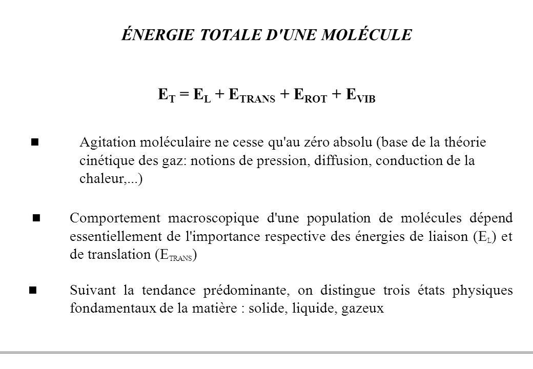 ÉNERGIE TOTALE D UNE MOLÉCULE ET = EL + ETRANS + EROT + EVIB