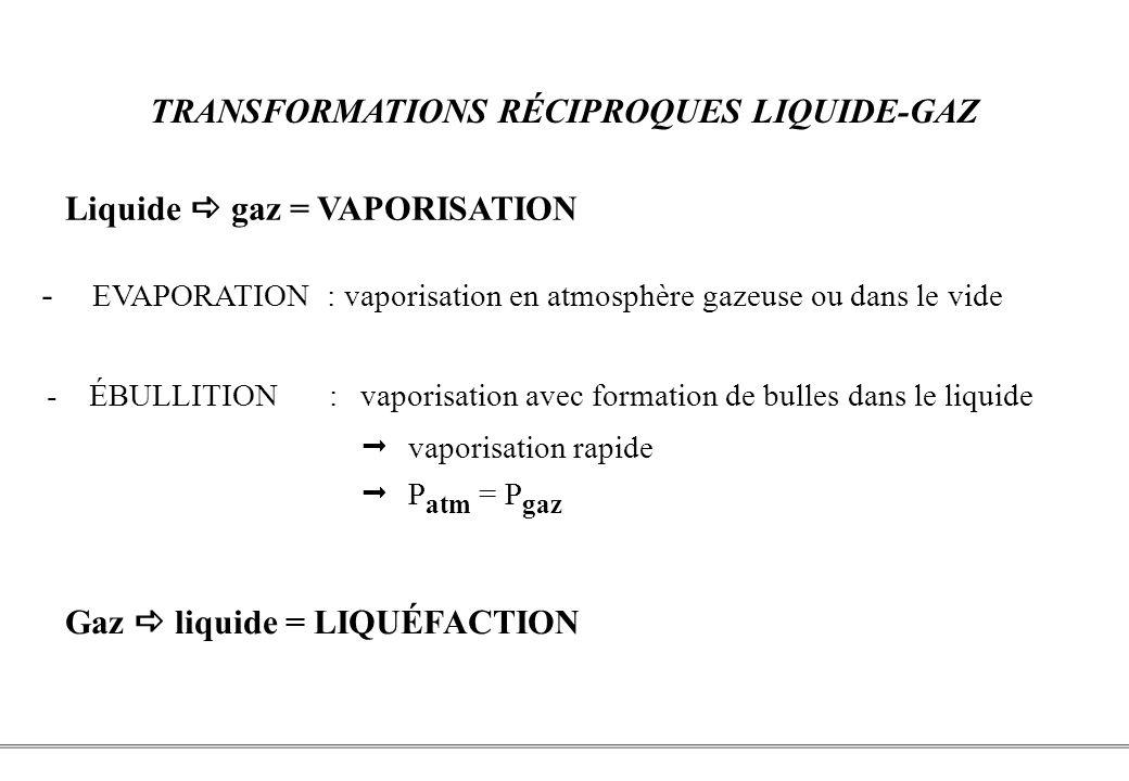 TRANSFORMATIONS RÉCIPROQUES LIQUIDE-GAZ