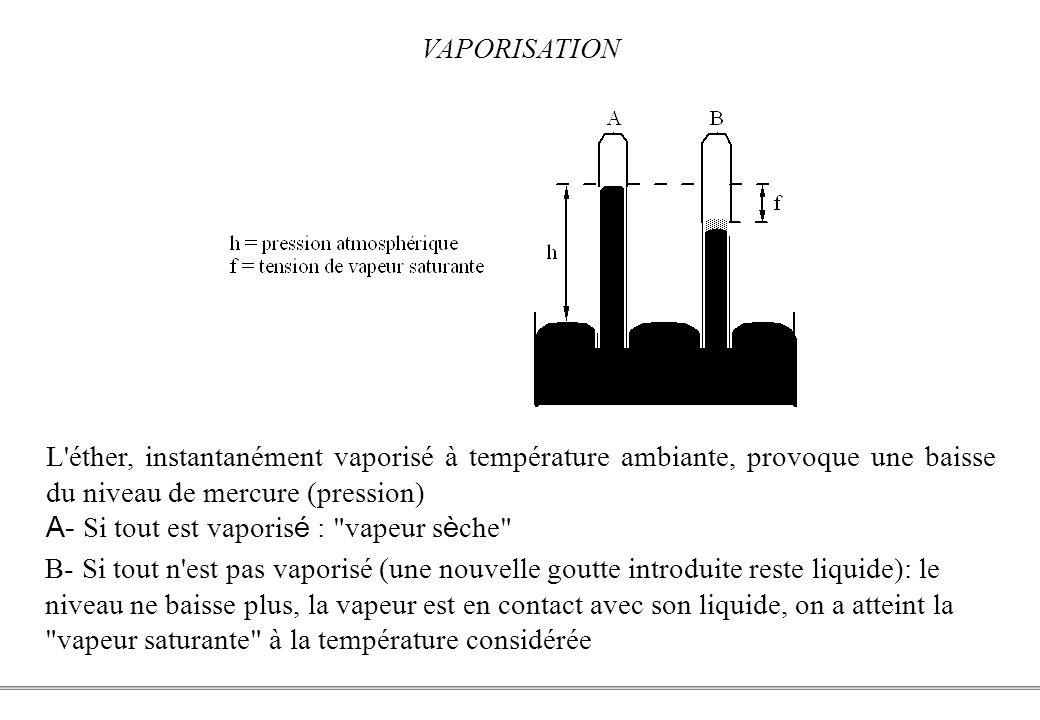 A- Si tout est vaporisé : vapeur sèche