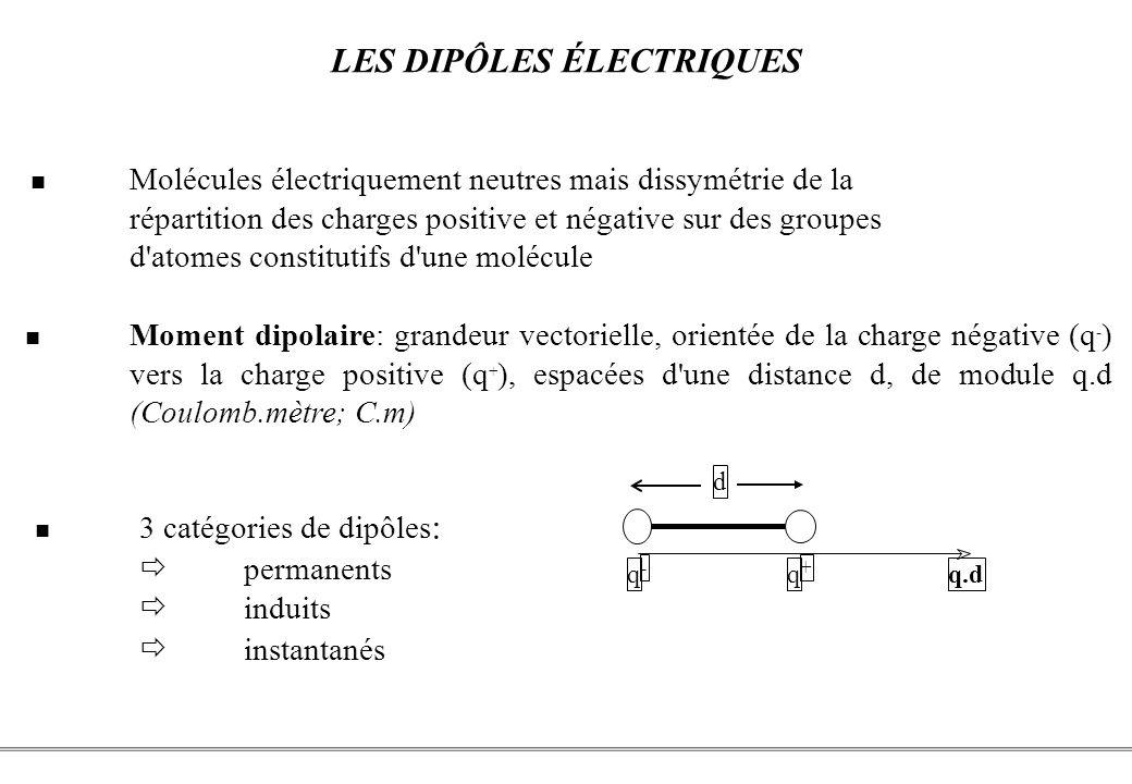 LES DIPÔLES ÉLECTRIQUES