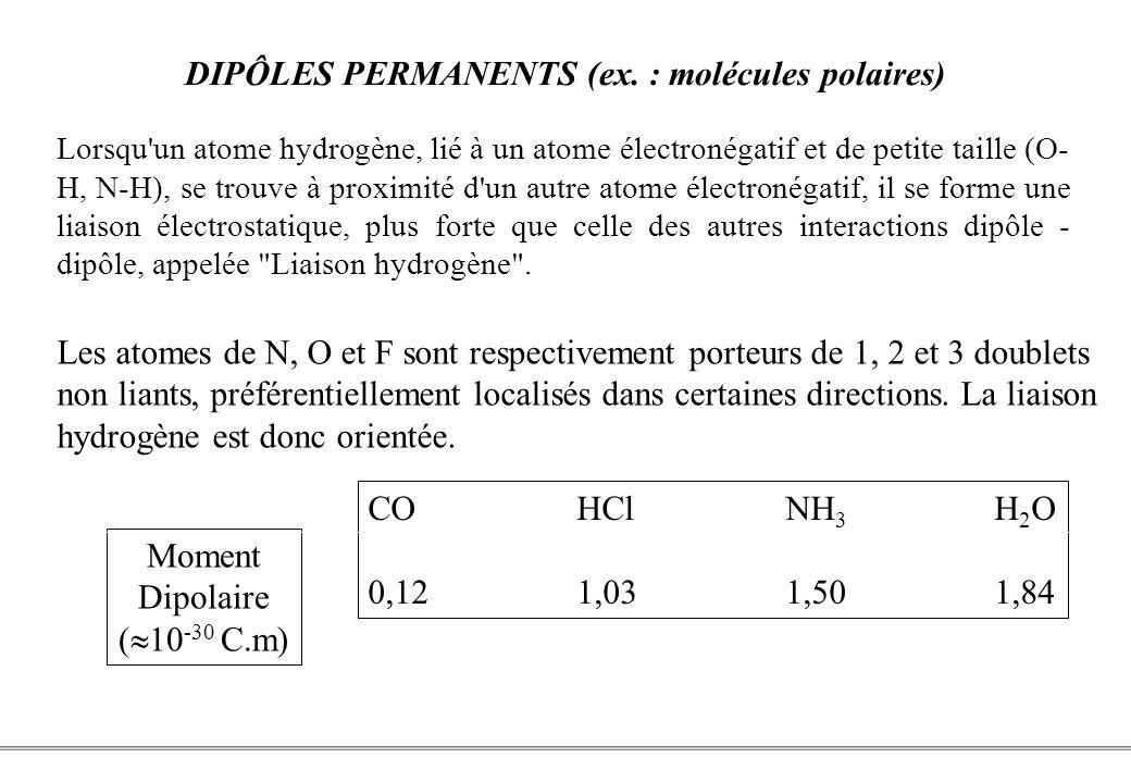 DIPÔLES PERMANENTS (ex. : molécules polaires)