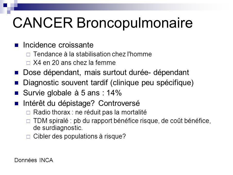 CANCER Broncopulmonaire