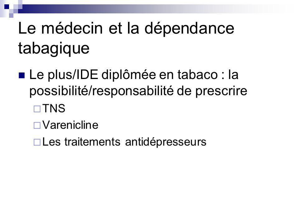 Le médecin et la dépendance tabagique