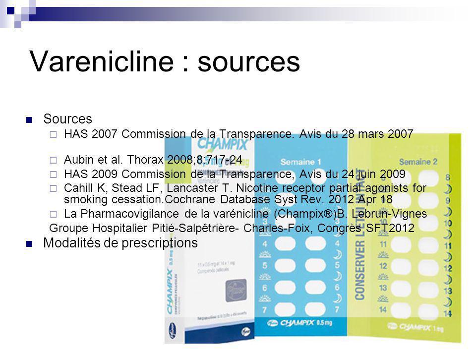 Varenicline : sources Sources Modalités de prescriptions