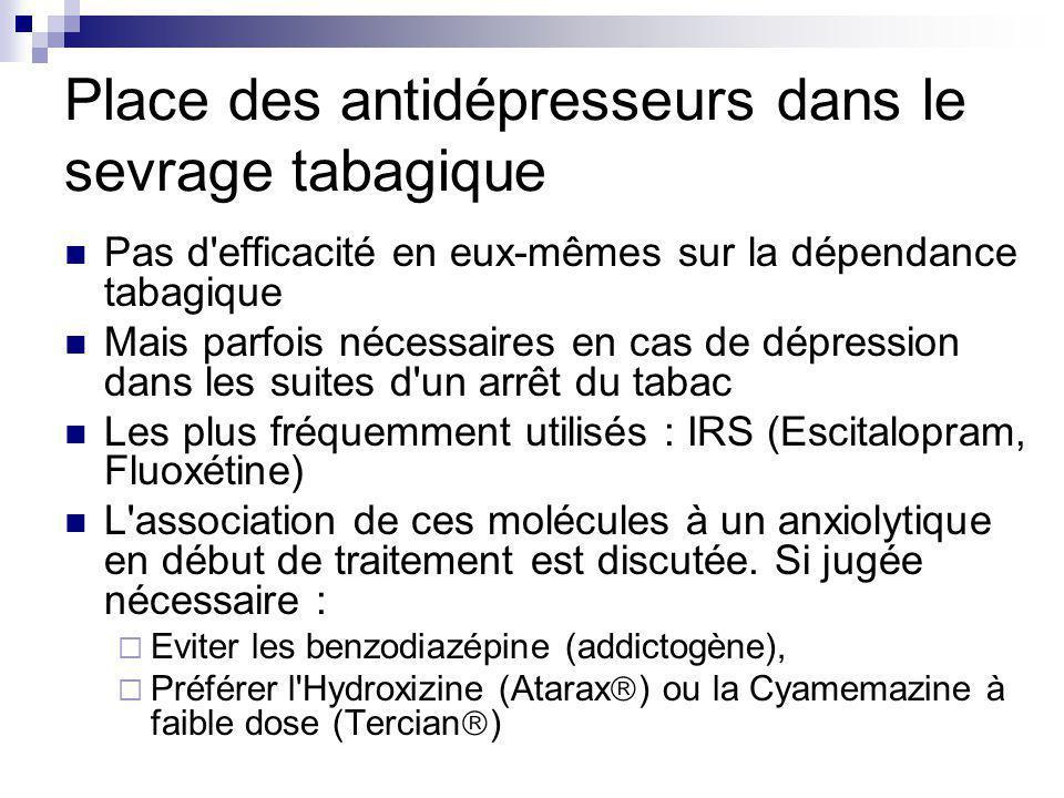 Place des antidépresseurs dans le sevrage tabagique