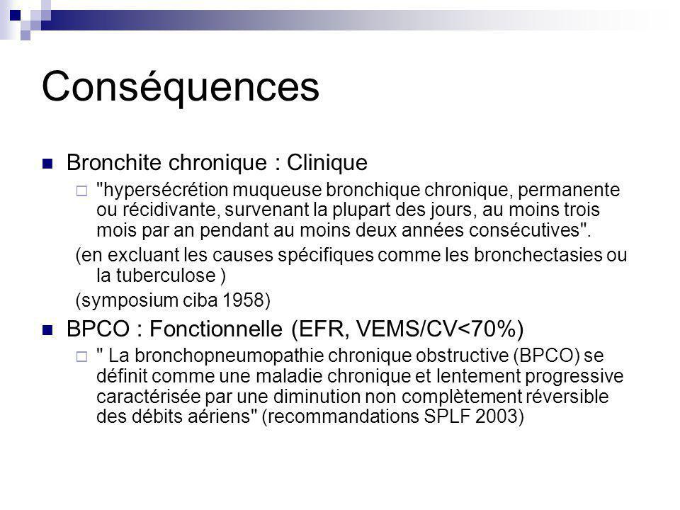 Conséquences Bronchite chronique : Clinique