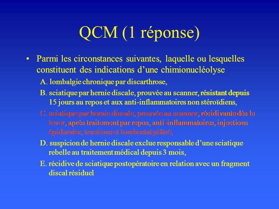 QCM (1 réponse) Parmi les circonstances suivantes, laquelle ou lesquelles constituent des indications d'une chimionucléolyse.