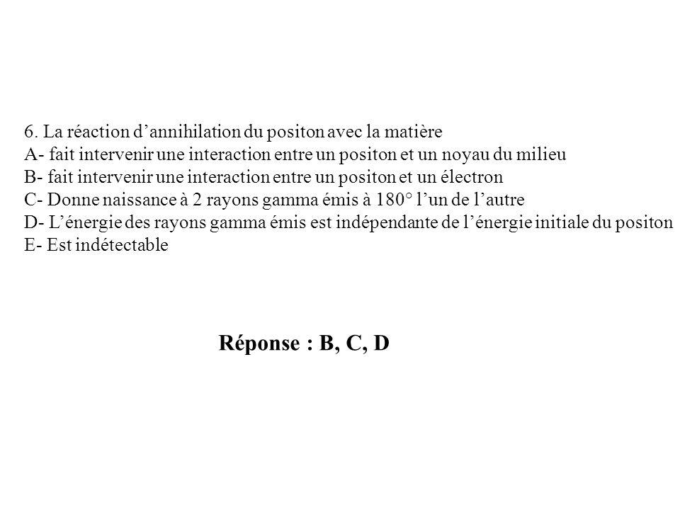 6. La réaction d'annihilation du positon avec la matière
