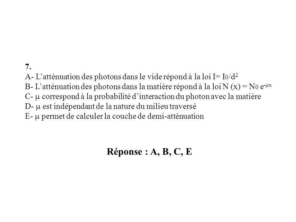 7. A- L'atténuation des photons dans le vide répond à la loi I= I0/d2. B- L'atténuation des photons dans la matière répond à la loi N (x) = N0 e-mx.